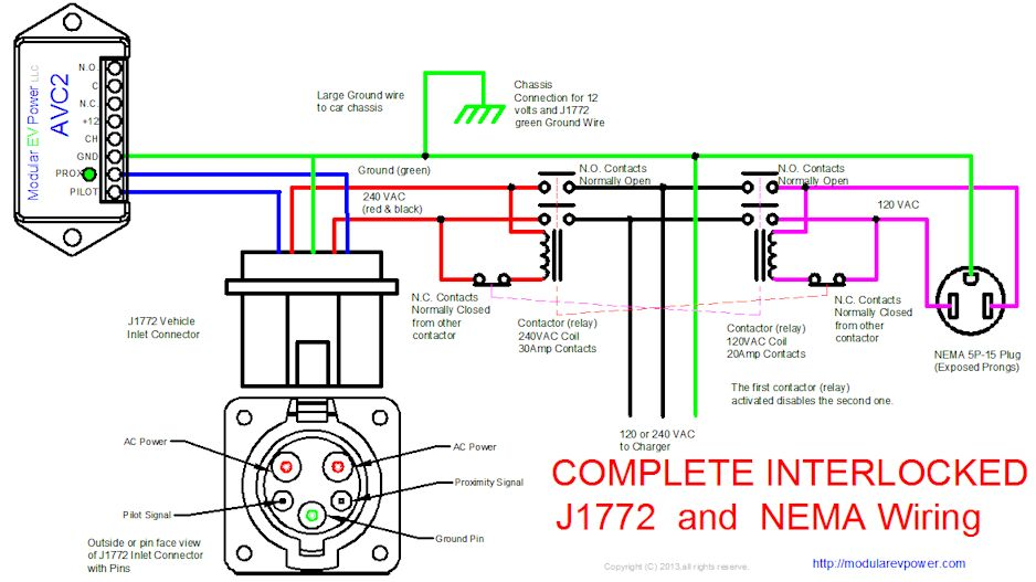 safe dual inlet connections to use j1772 and nema 5 15 inlets rh modularevpower com nema 5-15r wiring nema 5-15r wiring diagram